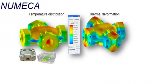 High pressure heat exchanger thermal analysis