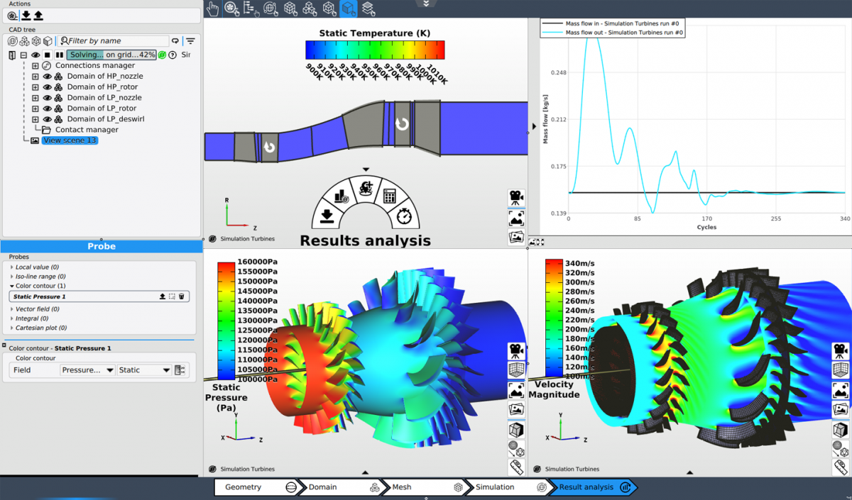 Turbomachinery CFD simulation with OMNIS from NUMECA