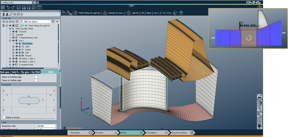 Omnis Autogrid multiblock structured CFD meshes