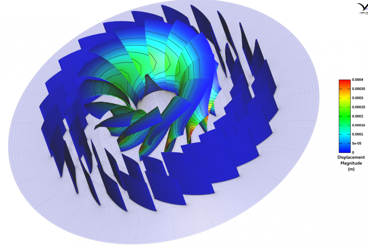 Omnis Oofelie thermomechanical CFD analysis for turbomachinery